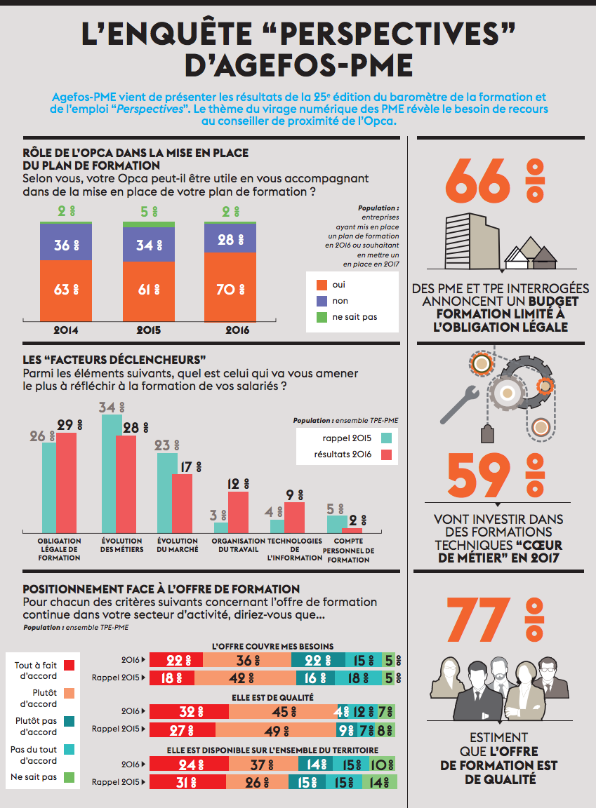 infographie_912
